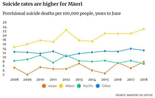 新西兰贫困人口率_新西兰国旗